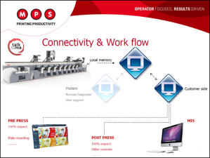 Connectivty_WorkFlow