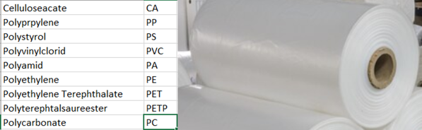 Poly Based Substrates