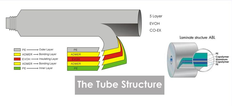 explanation of tube structure